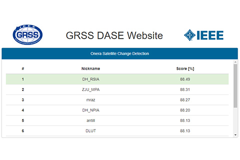 Dahua AI Technology Ranked #1 In The Onera Satellite Change Detection (OSCD) Evaluation